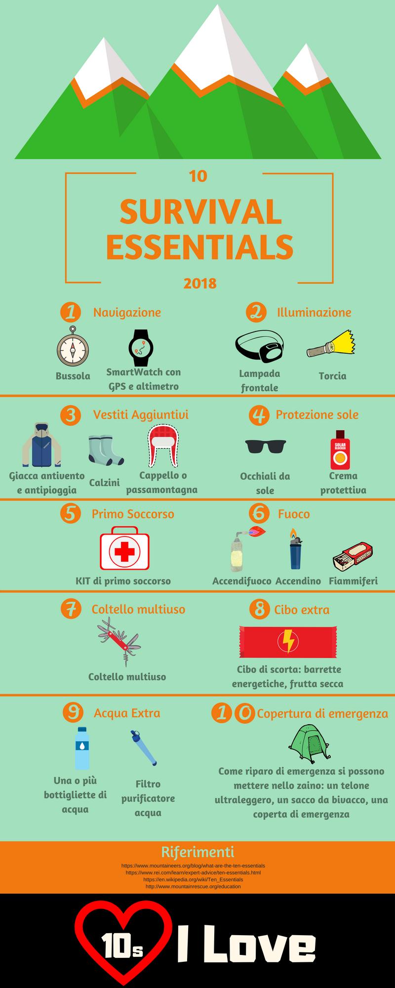 10 cose essenziali da mettere nello zaino