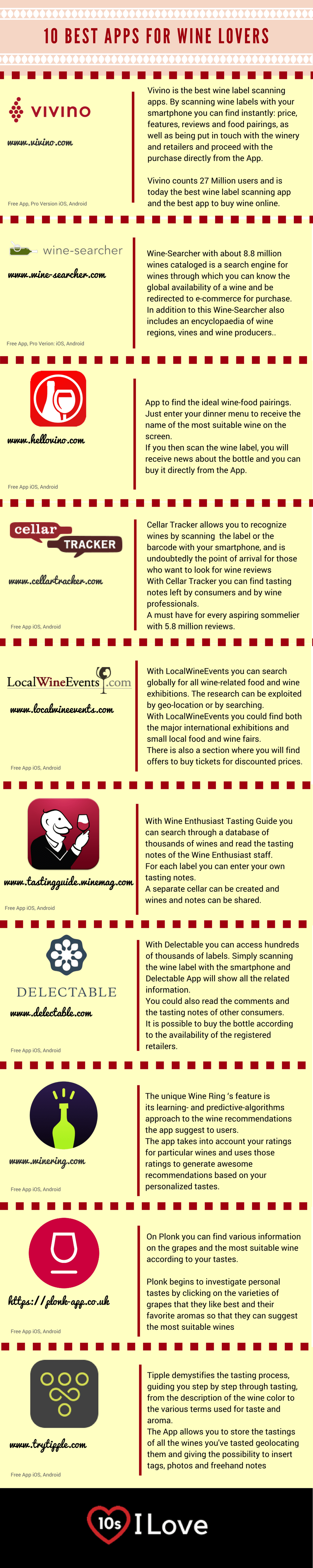 Best wine apps for wine lovers
